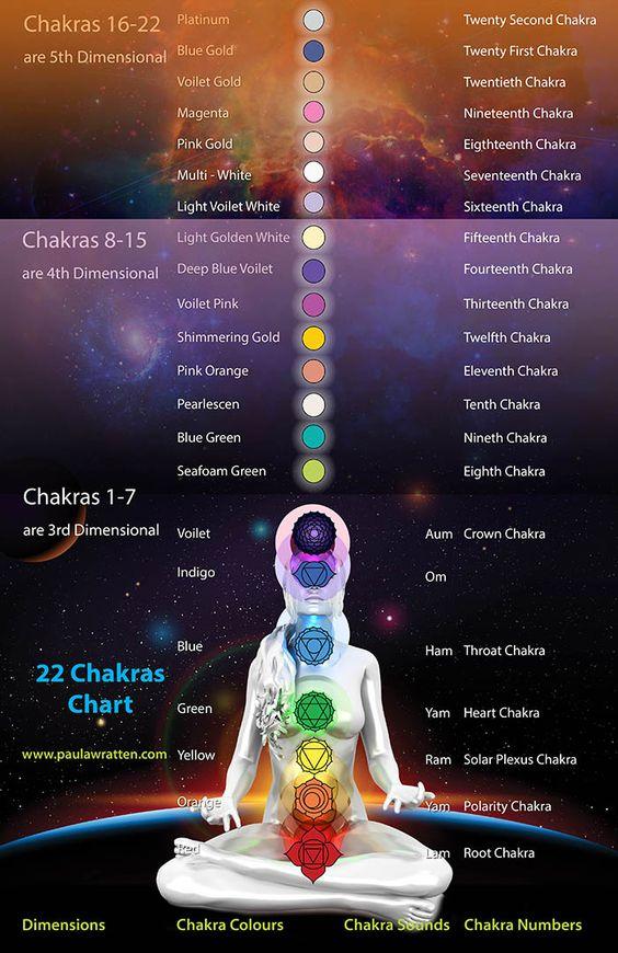 15-chakras-copy